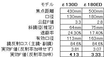 130d_180ed_hikaku_4